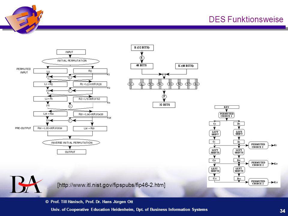 DES Funktionsweise [http://www.itl.nist.gov/fipspubs/fip46-2.htm]
